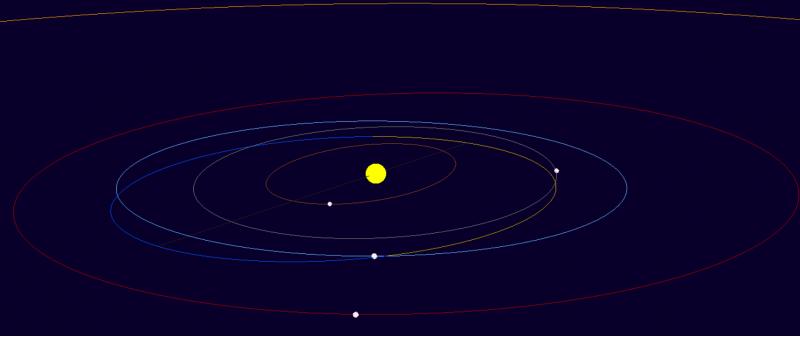 2020 UA orbit