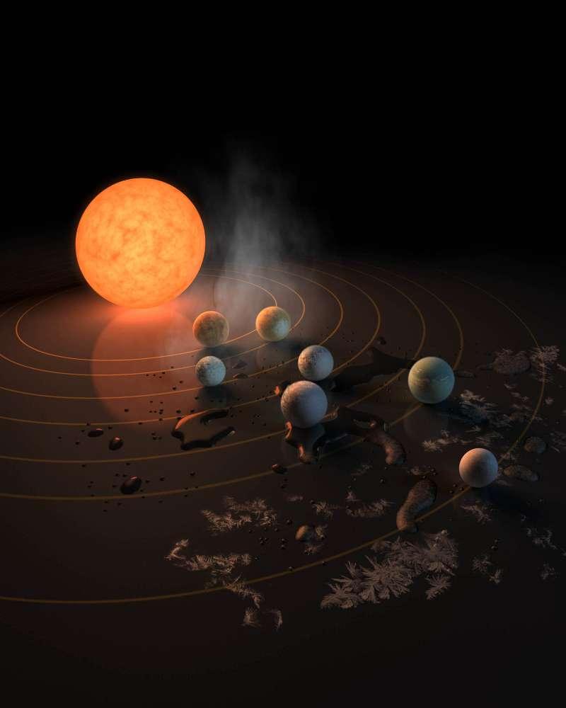 Struttura del sistema planetario TRAPPIST-1