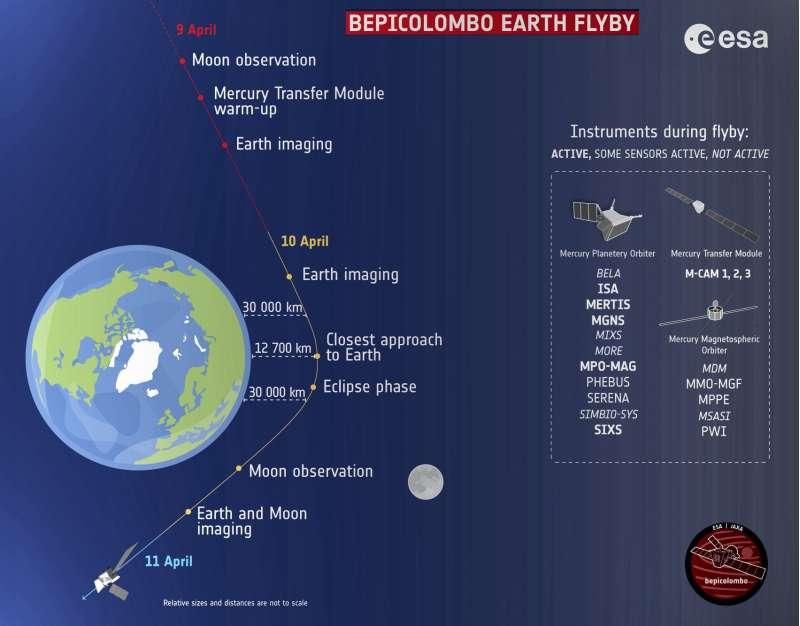BepiColombo infograf