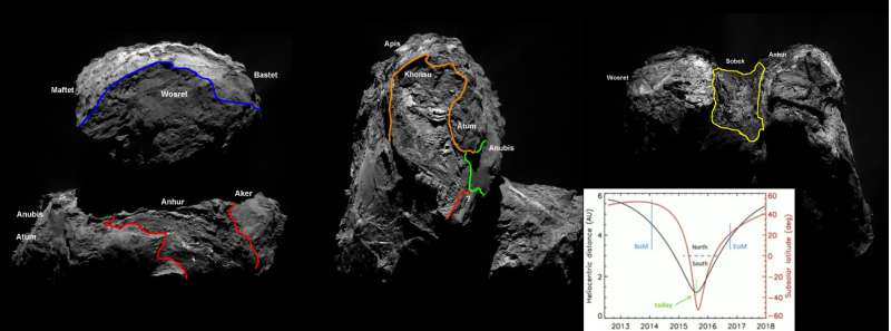 Comet southern hemisphere
