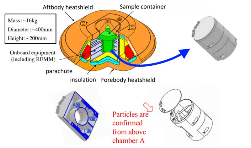 Hayabusa capsula componenti