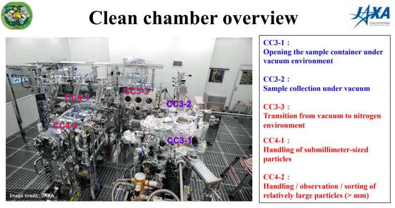 Hayabusa vacuum Chambers