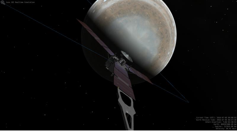 Juno - simulatore