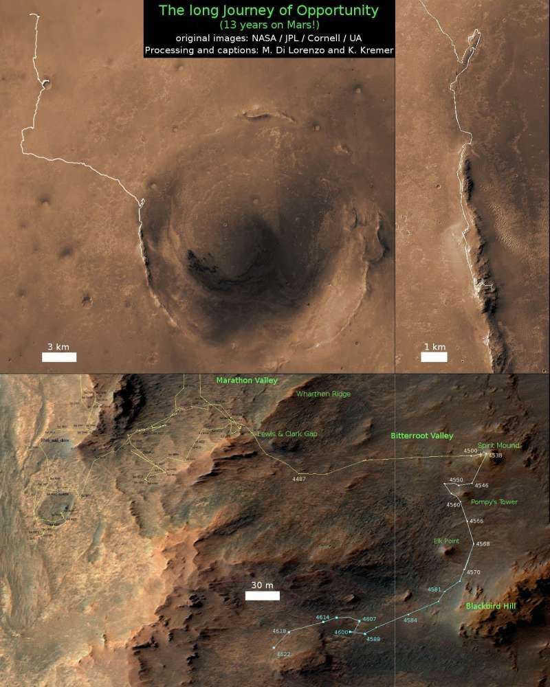 Opportunity sol 4622 - route map