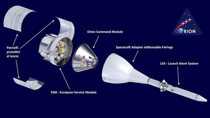 Orion spacecraft exploded view resize